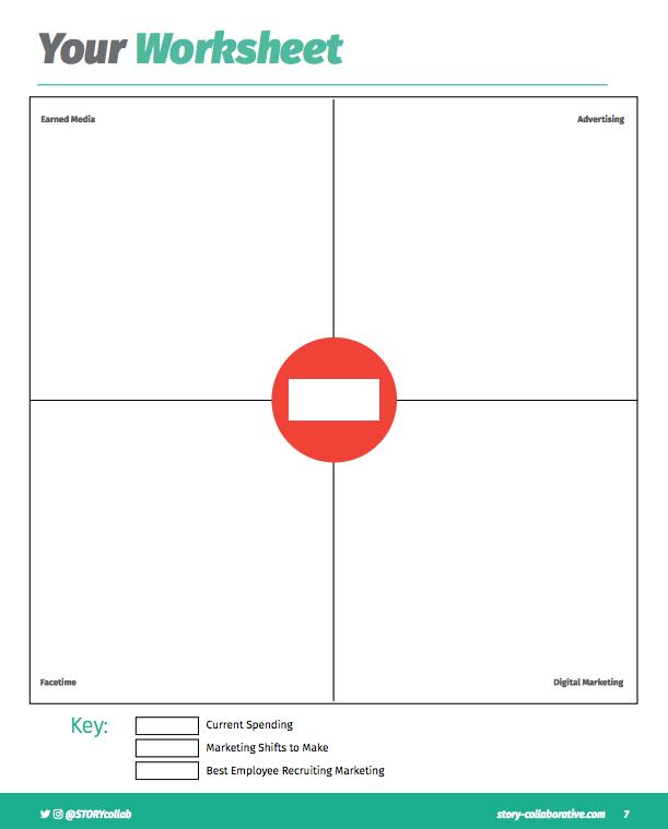 4 Quadrant Worksheet Home Care Marketing